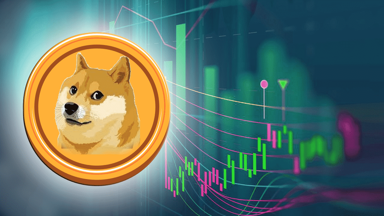 Dogecoin exchange market