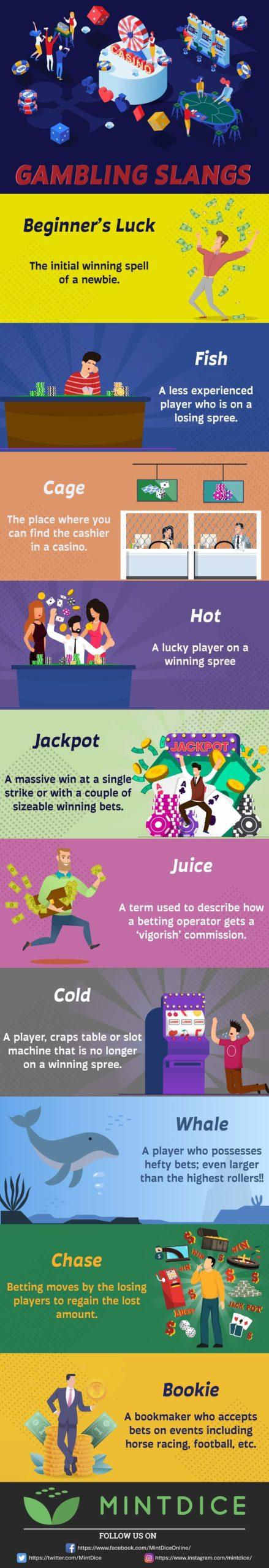 Gambling-Slangs