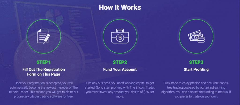 Bitcoin Trader Reviews – How BitcoinTrader works!