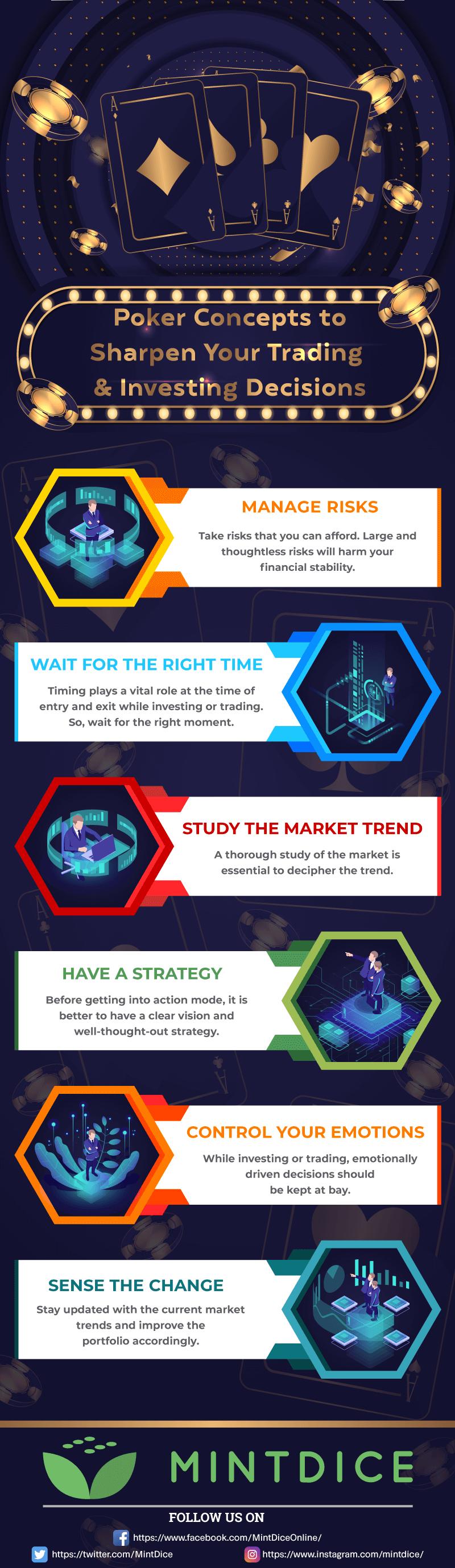 Poker concept Trading