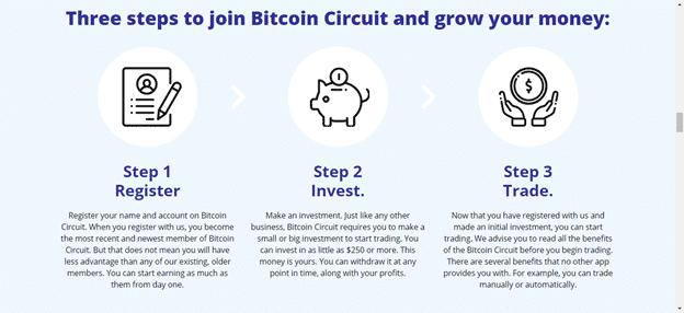 Bitcoin Circuit Reviews – Account Opening Process