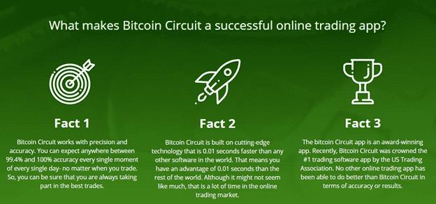 Bitcoin Circuit Reviews - Advantages
