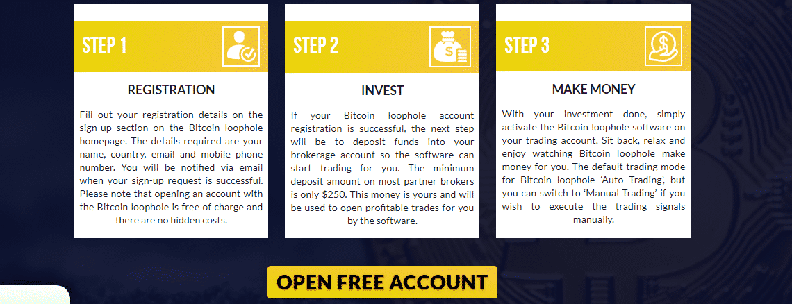 How to Open Account Bitcoin Loophole?