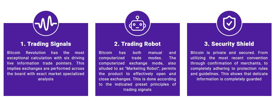Bitcoin Revolution Review - Key Aspects