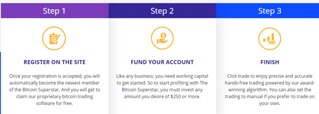 Bitcoin Superstar Reviews - Account opening Process