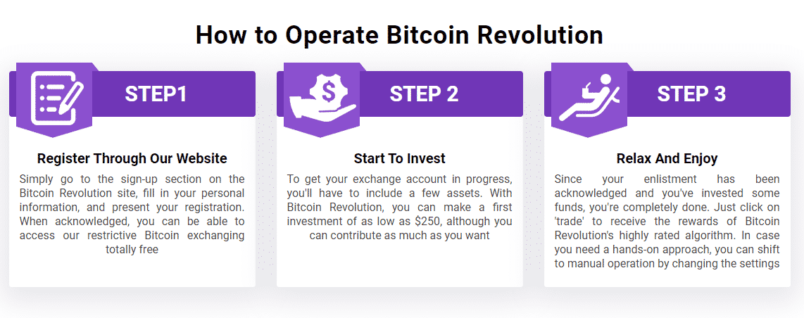 How The Bitcoin Revolution Ebook By Steven Hager  - Kobo.com can Save You Time, Stress, and Money.